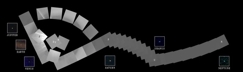 Первый снимок солнечной системы 1990г. Семейный портрет