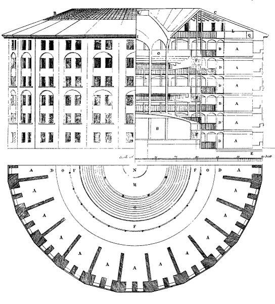 Panopticon, Паноптикон. Чертёж Иеремии Бентама 1791 года.
