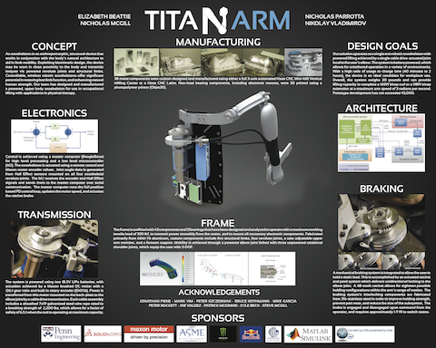 Titan arm